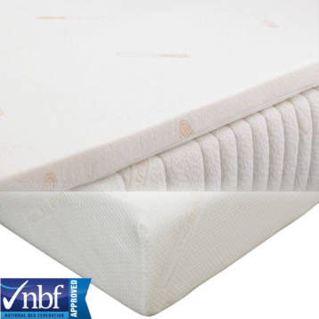 COOLMAX ZIPPED COVERS FOR MATTRESSES AND TOPPERS