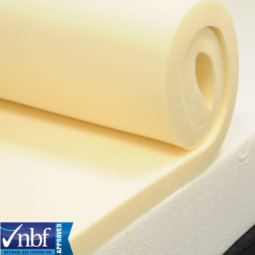 4FT6 DOUBLE BED MEMORY FOAM MATTRESS TOPPERS
